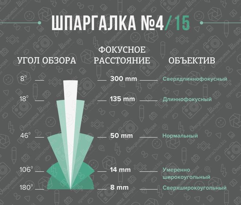 fotoshpargalka-4
